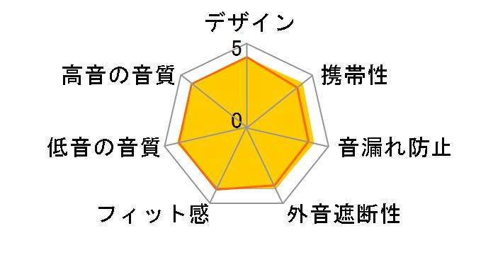 TE-D01d-BK [Black]のユーザーレビュー