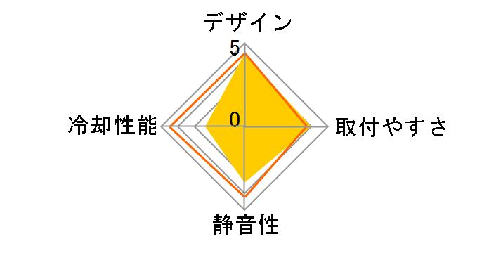 DF-SHADOW-TPRGBのユーザーレビュー
