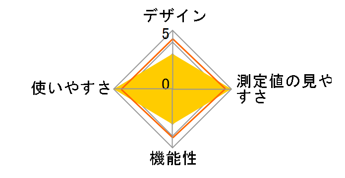 HEM-6161-JP3のユーザーレビュー
