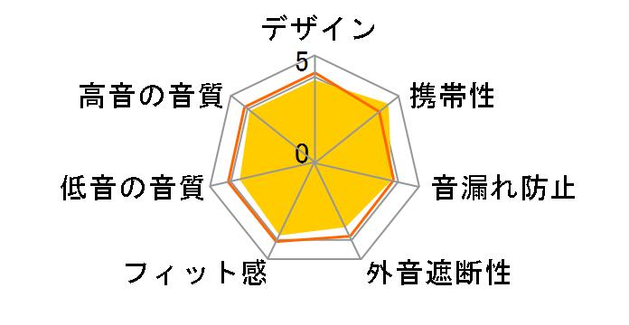 HA-FX87BN-N [ゴールド]のユーザーレビュー