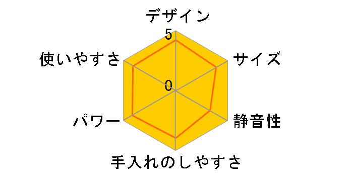 HR2507/15 [グリーン]のユーザーレビュー