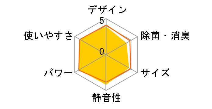 霧ヶ峰 MSZ-GE2219のユーザーレビュー