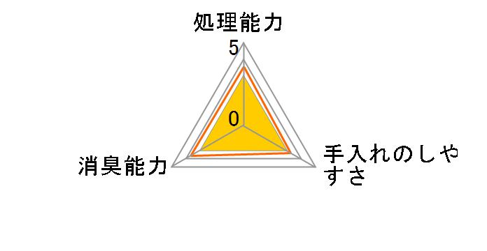 シリカゲルの猫砂 SGN-36 3.6Lのユーザーレビュー
