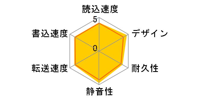 HD-PGF1.0U3-BLA [ブルー]のユーザーレビュー