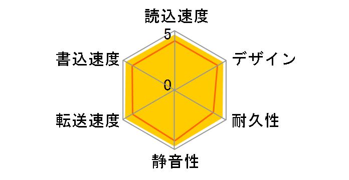 HD-PGF4.0U3-GWHA [ホワイト]のユーザーレビュー