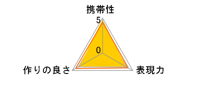 TZE-01のユーザーレビュー