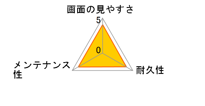 NEOGEO mini HD Screen Protector (2pcs)のユーザーレビュー