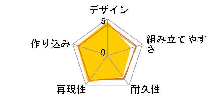 RG 1/144 クロスボーン・ガンダムX1のユーザーレビュー