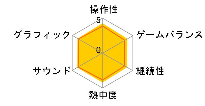ポケットモンスター ソード [Nintendo Switch]のユーザーレビュー