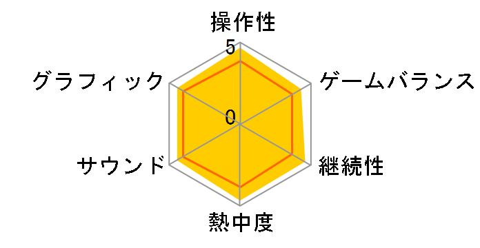ポケットモンスター シールド [Nintendo Switch]のユーザーレビュー