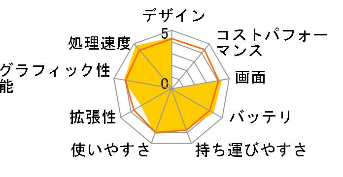 HUAWEI MateBook 13 WRT19AH58BNCNNUAのユーザーレビュー
