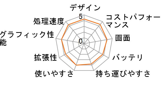 HUAWEI MateBook 13 WRT29CH78CNCNNUAのユーザーレビュー
