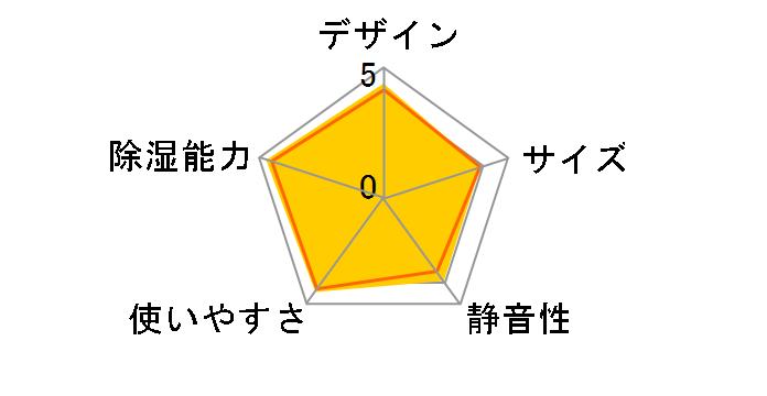 CD-S6319(W) [ホワイト]のユーザーレビュー