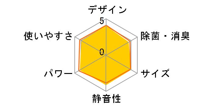 霧ヶ峰 MSZ-GV2219-W [ピュアホワイト]のユーザーレビュー