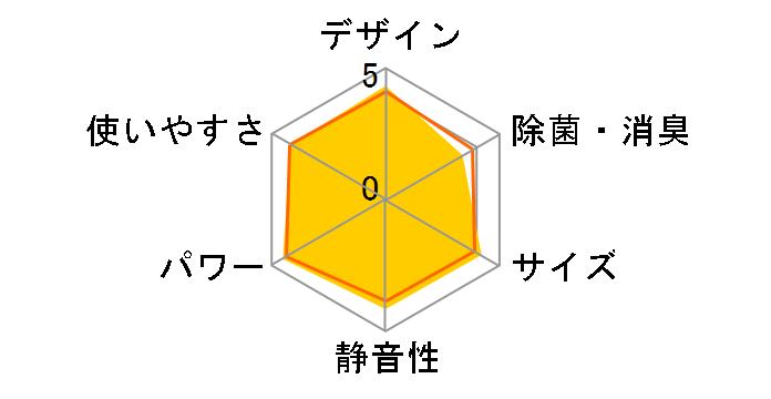霧ヶ峰 MSZ-GV2819-W [ピュアホワイト]のユーザーレビュー