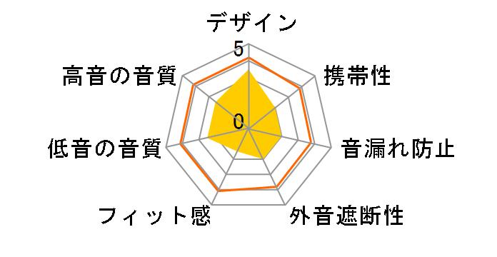 K275-Y3のユーザーレビュー