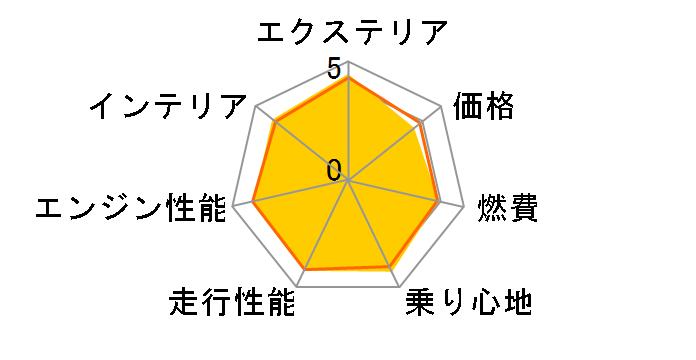 三菱 eKクロス 2019年モデル