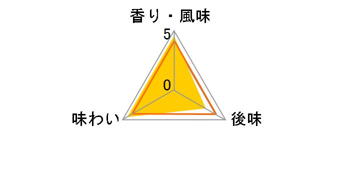クラフトボスTEA ノンシュガー 500ml ×24本のユーザーレビュー