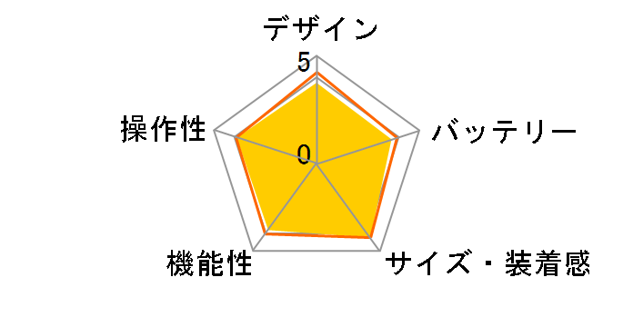 HUAWEI Band 3 [コーラルオレンジ]のユーザーレビュー