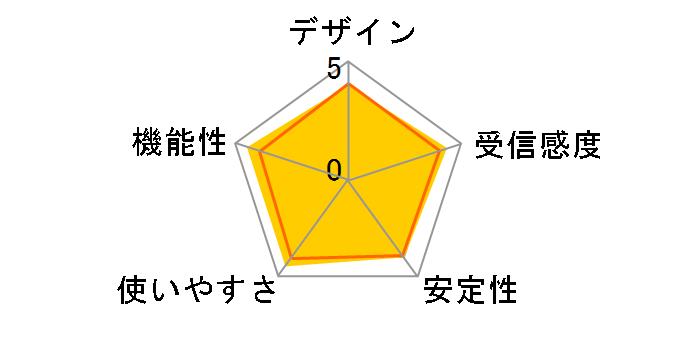 RE200/Rのユーザーレビュー
