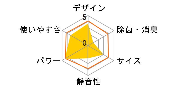 霧ヶ峰 MSZ-S4019S-W [パウダースノウ]のユーザーレビュー