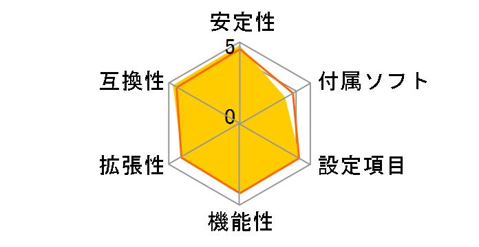 TUF B450M-PRO GAMINGのユーザーレビュー
