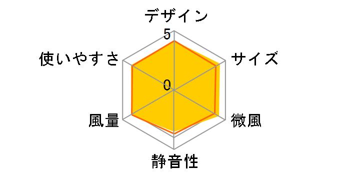 PCF-SDC18Tのユーザーレビュー