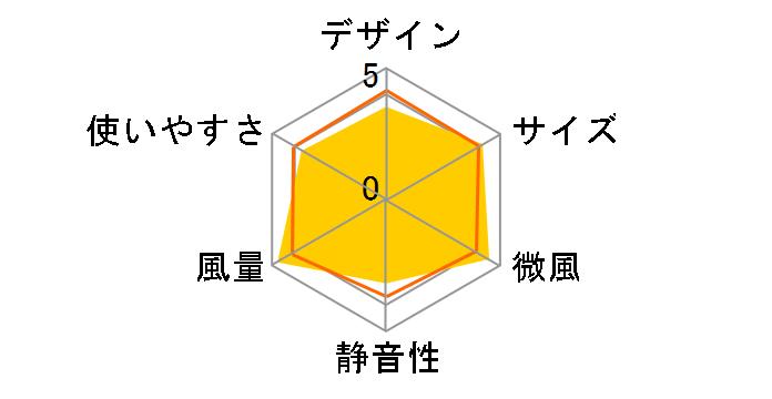 PJ-J3DGのユーザーレビュー