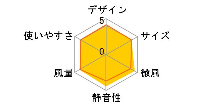 PJ-J3DSのユーザーレビュー