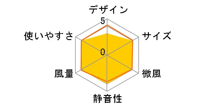 F-DLX80のユーザーレビュー