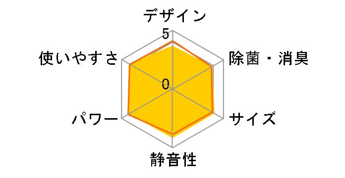 nocria AS-C22Jのユーザーレビュー