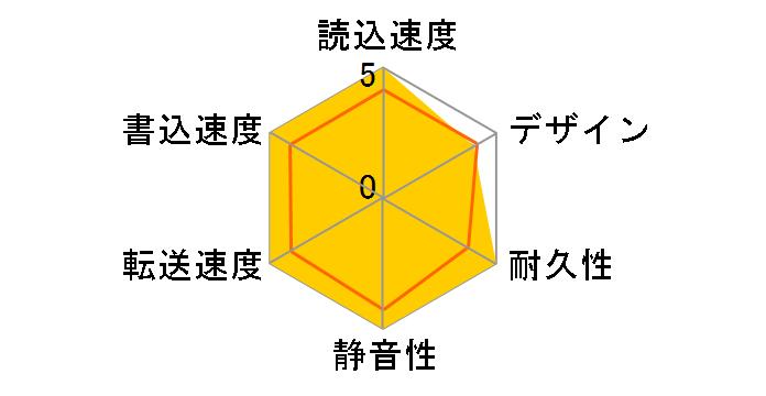 HDJA-SUT3Rのユーザーレビュー