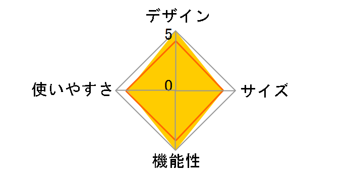 SOTO マイクロトーチ コンパクト ST-485BL [ブルー]のユーザーレビュー