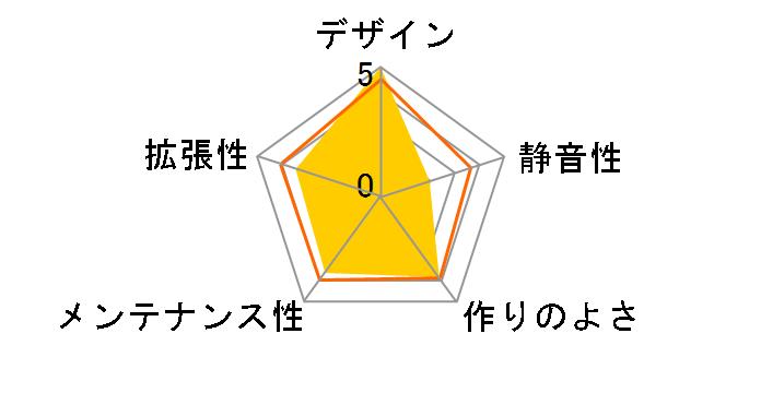 Core P3 TG CA-1G4-00M1WN-06のユーザーレビュー