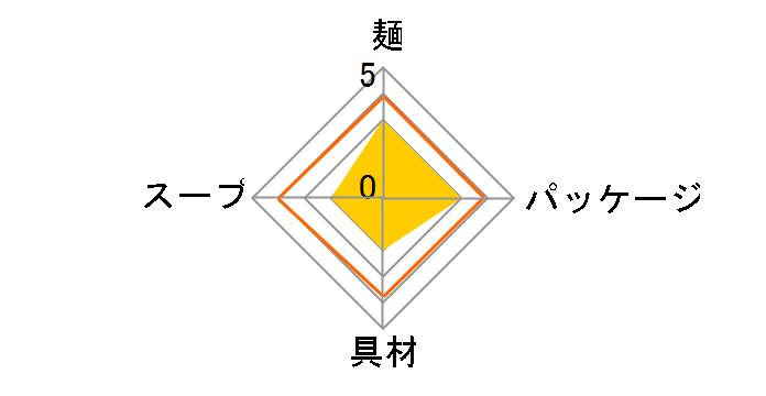 ロカボデリ リンガーハットの長崎ちゃんぽん 糖質オフ 80g ×12食のユーザーレビュー