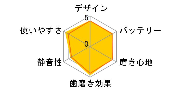 ソニッケアー イージークリーン HX6526/01のユーザーレビュー