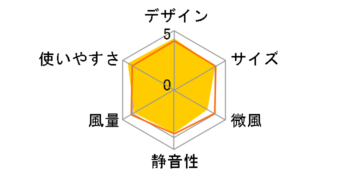 YMY-D30(W) [ホワイト]のユーザーレビュー