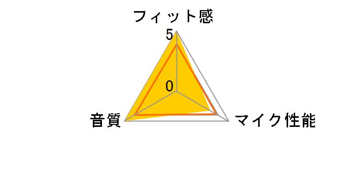 IMMERSA PRO TI CGR-U50MB-710のユーザーレビュー