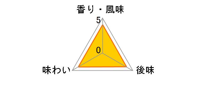 ワンダ ワンダフルワンダ ブラック 500ml ×24本のユーザーレビュー