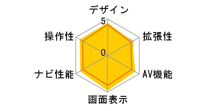 楽ナビ AVIC-RL910のユーザーレビュー
