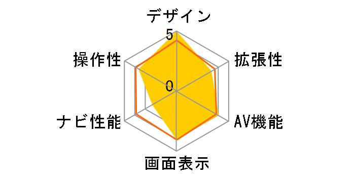楽ナビ AVIC-RZ910のユーザーレビュー
