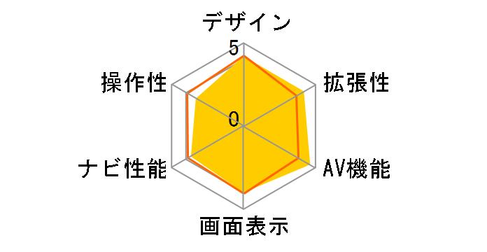 楽ナビ AVIC-RZ710のユーザーレビュー