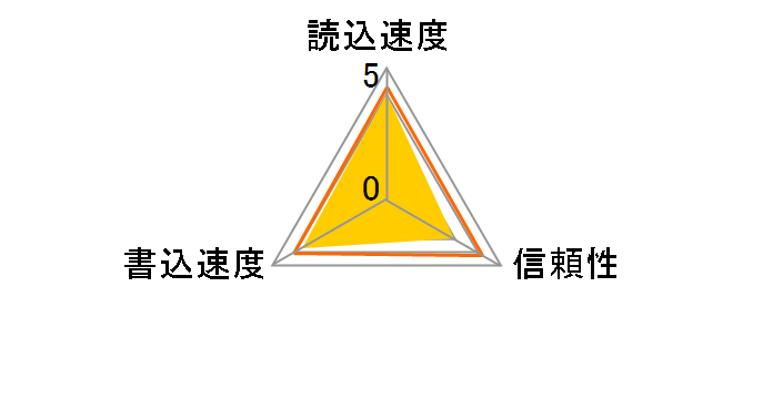 LSDMI512BBAP633A [512GB]のユーザーレビュー