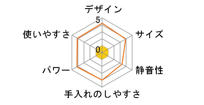 コンパクトパワーブレンダー EM-P10A-W [ホワイト系]のユーザーレビュー