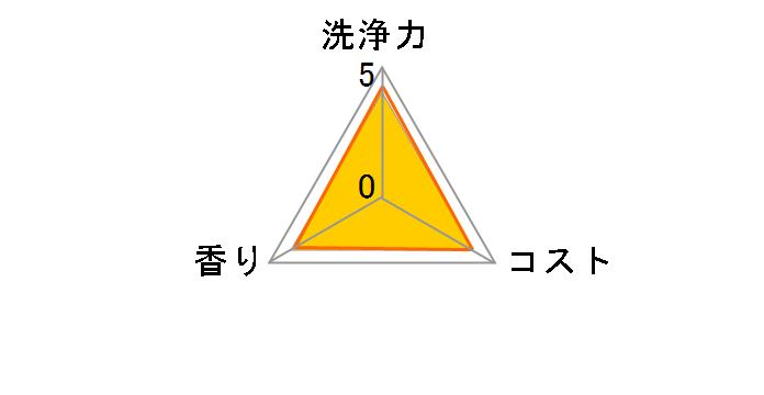 ジョイ コンパクト バレンシアオレンジの香り 本体 190mlのユーザーレビュー