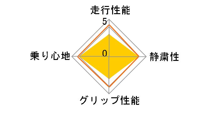 エナセーブ RV505 225/55R19 99V ユーザー評価チャート