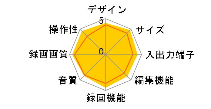 おうちクラウドディーガ DMR-UBX4060のユーザーレビュー