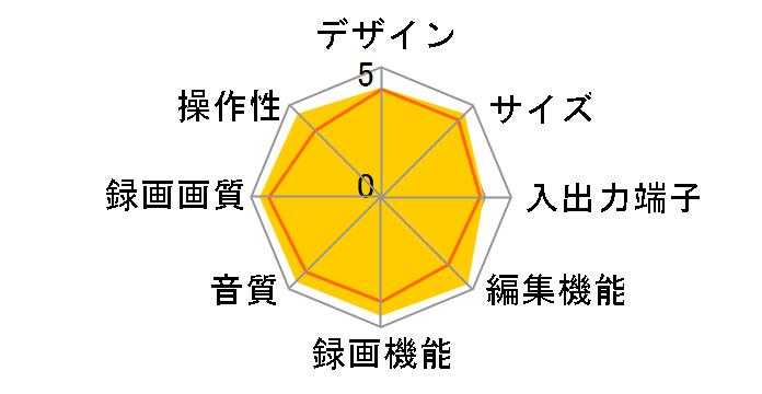 おうちクラウドディーガ DMR-BCX2060のユーザーレビュー