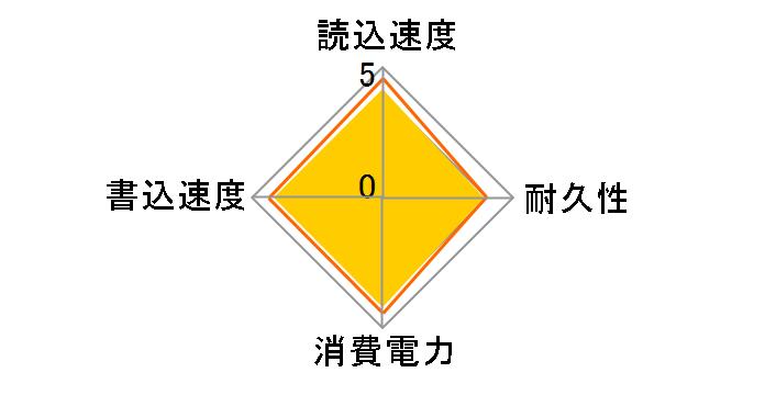 M8VC PX-256M8VCのユーザーレビュー