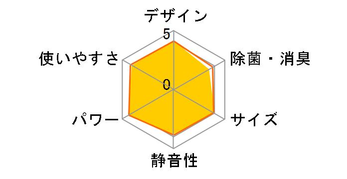 エオリア CS-289CFのユーザーレビュー